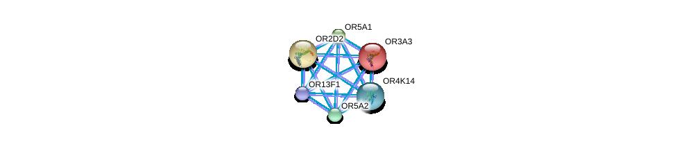 http://string-db.org/version_10/api/image/networkList?limit=0&targetmode=proteins&caller_identity=gene_cards&network_flavor=evidence&identifiers=9606.ENSP00000334452%0d%0a9606.ENSP00000305011%0d%0a9606.ENSP00000303834%0d%0a9606.ENSP00000303096%0d%0a9606.ENSP00000299459%0d%0a9606.ENSP00000291231%0d%0a