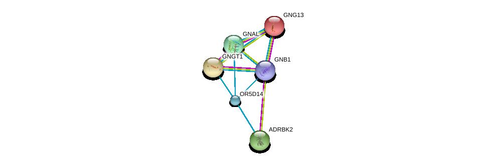 http://string-db.org/version_10/api/image/networkList?limit=0&targetmode=proteins&caller_identity=gene_cards&network_flavor=evidence&identifiers=9606.ENSP00000334456%0d%0a9606.ENSP00000367869%0d%0a9606.ENSP00000248572%0d%0a9606.ENSP00000334051%0d%0a9606.ENSP00000317578%0d%0a9606.ENSP00000248150%0d%0a
