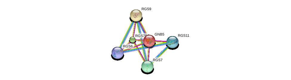 http://string-db.org/version_10/api/image/networkList?limit=0&targetmode=proteins&caller_identity=gene_cards&network_flavor=evidence&identifiers=9606.ENSP00000334851%0d%0a9606.ENSP00000261837%0d%0a9606.ENSP00000262406%0d%0a9606.ENSP00000355523%0d%0a9606.ENSP00000380876%0d%0a9606.ENSP00000451030%0d%0a