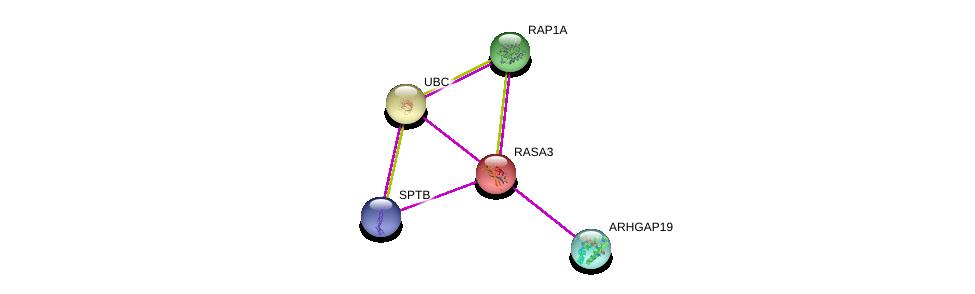http://string-db.org/version_10/api/image/networkList?limit=0&targetmode=proteins&caller_identity=gene_cards&network_flavor=evidence&identifiers=9606.ENSP00000335029%0d%0a9606.ENSP00000344818%0d%0a9606.ENSP00000351333%0d%0a9606.ENSP00000374372%0d%0a9606.ENSP00000374372%0d%0a9606.ENSP00000348786%0d%0a