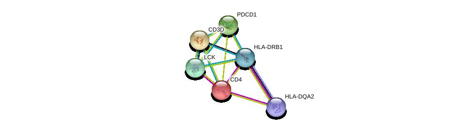 http://string-db.org/version_10/api/image/networkList?limit=0&targetmode=proteins&caller_identity=gene_cards&network_flavor=evidence&identifiers=9606.ENSP00000335062%0d%0a9606.ENSP00000337825%0d%0a9606.ENSP00000011653%0d%0a9606.ENSP00000353099%0d%0a9606.ENSP00000300692%0d%0a9606.ENSP00000364076%0d%0a