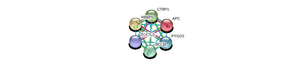 http://string-db.org/version_10/api/image/networkList?limit=0&targetmode=proteins&caller_identity=gene_cards&network_flavor=evidence&identifiers=9606.ENSP00000335320%0d%0a9606.ENSP00000257430%0d%0a9606.ENSP00000264515%0d%0a9606.ENSP00000357442%0d%0a9606.ENSP00000290921%0d%0a9606.ENSP00000444972%0d%0a