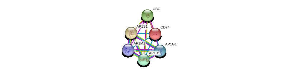 http://string-db.org/version_10/api/image/networkList?limit=0&targetmode=proteins&caller_identity=gene_cards&network_flavor=evidence&identifiers=9606.ENSP00000336666%0d%0a9606.ENSP00000350199%0d%0a9606.ENSP00000377148%0d%0a9606.ENSP00000388996%0d%0a9606.ENSP00000344818%0d%0a9606.ENSP00000009530%0d%0a