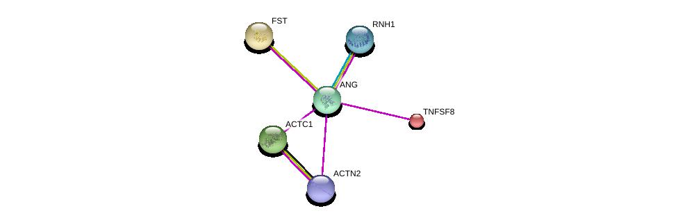 http://string-db.org/version_10/api/image/networkList?limit=0&targetmode=proteins&caller_identity=gene_cards&network_flavor=evidence&identifiers=9606.ENSP00000336762%0d%0a9606.ENSP00000346402%0d%0a9606.ENSP00000256759%0d%0a9606.ENSP00000223795%0d%0a9606.ENSP00000290378%0d%0a9606.ENSP00000355537%0d%0a
