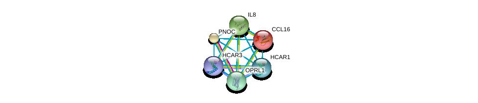 http://string-db.org/version_10/api/image/networkList?limit=0&targetmode=proteins&caller_identity=gene_cards&network_flavor=evidence&identifiers=9606.ENSP00000336764%0d%0a9606.ENSP00000301908%0d%0a9606.ENSP00000349478%0d%0a9606.ENSP00000306512%0d%0a9606.ENSP00000293275%0d%0a9606.ENSP00000436714%0d%0a