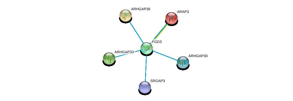 http://string-db.org/version_10/api/image/networkList?limit=0&targetmode=proteins&caller_identity=gene_cards&network_flavor=evidence&identifiers=9606.ENSP00000336914%0d%0a9606.ENSP00000373347%0d%0a9606.ENSP00000320038%0d%0a9606.ENSP00000276211%0d%0a9606.ENSP00000356992%0d%0a9606.ENSP00000239440%0d%0a
