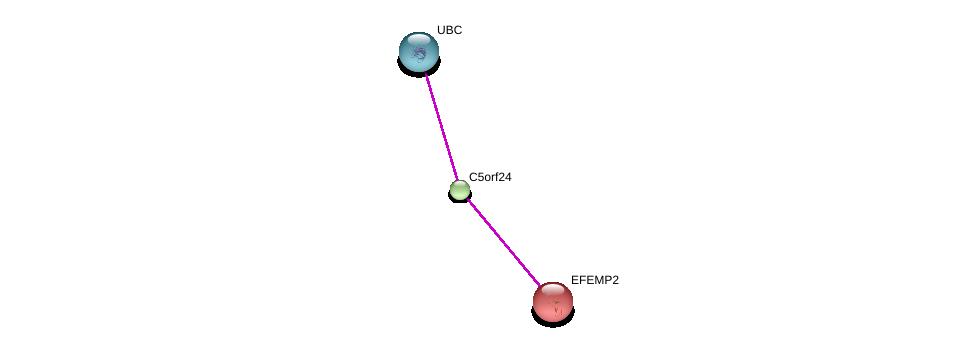 http://string-db.org/version_10/api/image/networkList?limit=0&targetmode=proteins&caller_identity=gene_cards&network_flavor=evidence&identifiers=9606.ENSP00000337044%0d%0a9606.ENSP00000309953%0d%0a9606.ENSP00000344818%0d%0a