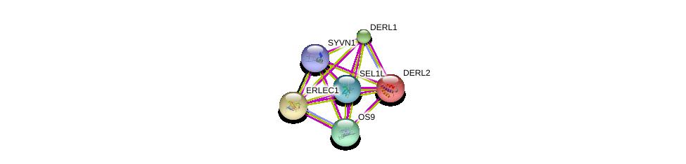 http://string-db.org/version_10/api/image/networkList?limit=0&targetmode=proteins&caller_identity=gene_cards&network_flavor=evidence&identifiers=9606.ENSP00000337053%0d%0a9606.ENSP00000318165%0d%0a9606.ENSP00000366395%0d%0a9606.ENSP00000158771%0d%0a9606.ENSP00000185150%0d%0a9606.ENSP00000259512%0d%0a