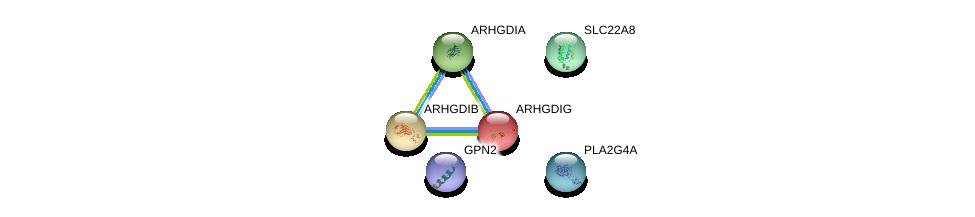 http://string-db.org/version_10/api/image/networkList?limit=0&targetmode=proteins&caller_identity=gene_cards&network_flavor=evidence&identifiers=9606.ENSP00000337335%0d%0a9606.ENSP00000219409%0d%0a9606.ENSP00000228945%0d%0a9606.ENSP00000269321%0d%0a9606.ENSP00000356436%0d%0a9606.ENSP00000363250%0d%0a