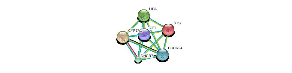 http://string-db.org/version_10/api/image/networkList?limit=0&targetmode=proteins&caller_identity=gene_cards&network_flavor=evidence&identifiers=9606.ENSP00000337354%0d%0a9606.ENSP00000360316%0d%0a9606.ENSP00000347717%0d%0a9606.ENSP00000217961%0d%0a9606.ENSP00000361151%0d%0a9606.ENSP00000301645%0d%0a