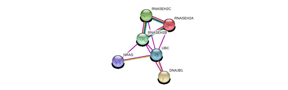 http://string-db.org/version_10/api/image/networkList?limit=0&targetmode=proteins&caller_identity=gene_cards&network_flavor=evidence&identifiers=9606.ENSP00000337623%0d%0a9606.ENSP00000308193%0d%0a9606.ENSP00000221486%0d%0a9606.ENSP00000358548%0d%0a9606.ENSP00000344818%0d%0a9606.ENSP00000254322%0d%0a