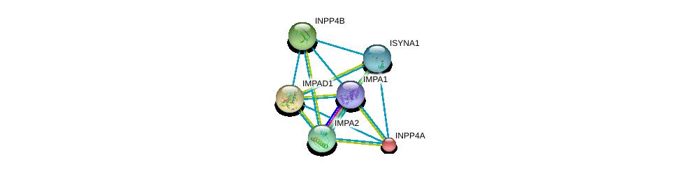http://string-db.org/version_10/api/image/networkList?limit=0&targetmode=proteins&caller_identity=gene_cards&network_flavor=evidence&identifiers=9606.ENSP00000337746%0d%0a9606.ENSP00000074304%0d%0a9606.ENSP00000262644%0d%0a9606.ENSP00000262992%0d%0a9606.ENSP00000269159%0d%0a9606.ENSP00000408526%0d%0a