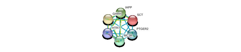 http://string-db.org/version_10/api/image/networkList?limit=0&targetmode=proteins&caller_identity=gene_cards&network_flavor=evidence&identifiers=9606.ENSP00000337949%0d%0a9606.ENSP00000176195%0d%0a9606.ENSP00000237527%0d%0a9606.ENSP00000240652%0d%0a9606.ENSP00000243911%0d%0a9606.ENSP00000245457%0d%0a