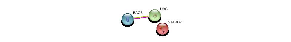 http://string-db.org/version_10/api/image/networkList?limit=0&targetmode=proteins&caller_identity=gene_cards&network_flavor=evidence&identifiers=9606.ENSP00000338030%0d%0a9606.ENSP00000358081%0d%0a9606.ENSP00000344818%0d%0a