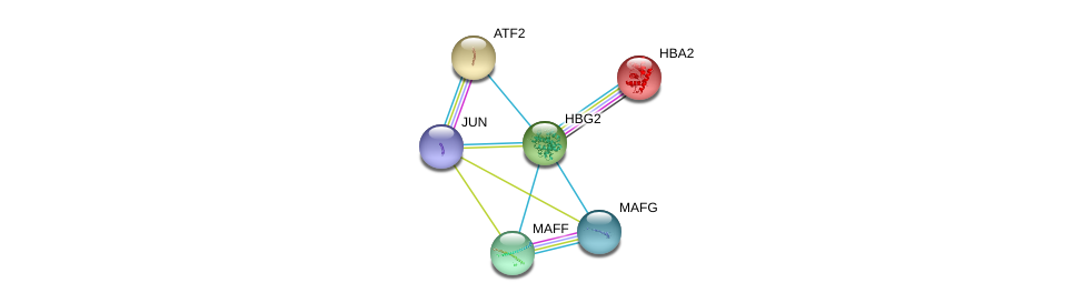 http://string-db.org/version_10/api/image/networkList?limit=0&targetmode=proteins&caller_identity=gene_cards&network_flavor=evidence&identifiers=9606.ENSP00000338082%0d%0a9606.ENSP00000251595%0d%0a9606.ENSP00000264110%0d%0a9606.ENSP00000360266%0d%0a9606.ENSP00000350369%0d%0a9606.ENSP00000345393%0d%0a