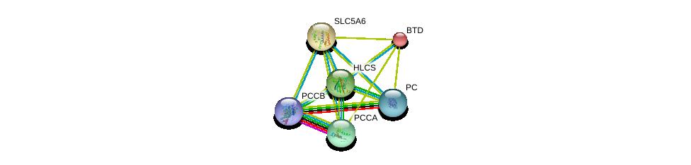 http://string-db.org/version_10/api/image/networkList?limit=0&targetmode=proteins&caller_identity=gene_cards&network_flavor=evidence&identifiers=9606.ENSP00000338387%0d%0a9606.ENSP00000365462%0d%0a9606.ENSP00000377527%0d%0a9606.ENSP00000419027%0d%0a9606.ENSP00000310208%0d%0a9606.ENSP00000306477%0d%0a