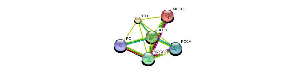 http://string-db.org/version_10/api/image/networkList?limit=0&targetmode=proteins&caller_identity=gene_cards&network_flavor=evidence&identifiers=9606.ENSP00000338387%0d%0a9606.ENSP00000377527%0d%0a9606.ENSP00000365462%0d%0a9606.ENSP00000306477%0d%0a9606.ENSP00000265594%0d%0a9606.ENSP00000343657%0d%0a
