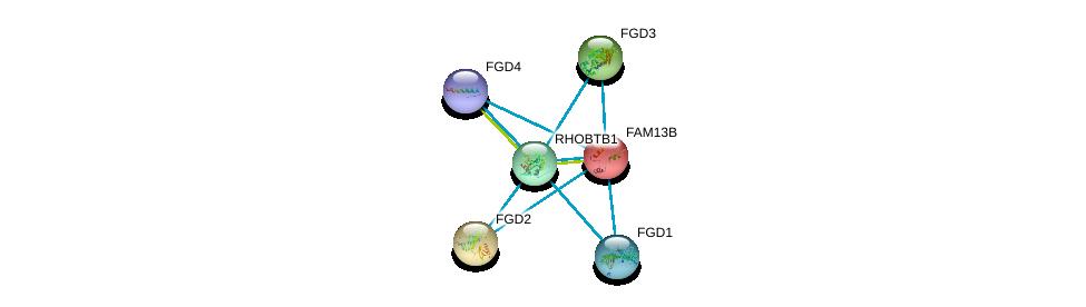 http://string-db.org/version_10/api/image/networkList?limit=0&targetmode=proteins&caller_identity=gene_cards&network_flavor=evidence&identifiers=9606.ENSP00000338671%0d%0a9606.ENSP00000274963%0d%0a9606.ENSP00000336914%0d%0a9606.ENSP00000364277%0d%0a9606.ENSP00000394487%0d%0a9606.ENSP00000033079%0d%0a