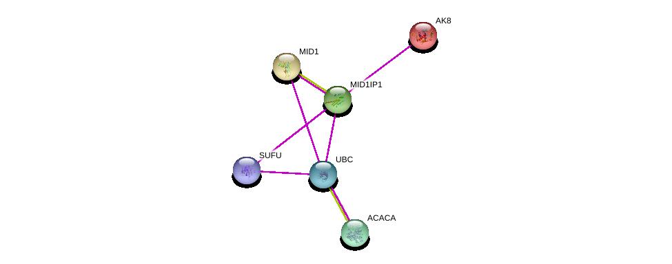 http://string-db.org/version_10/api/image/networkList?limit=0&targetmode=proteins&caller_identity=gene_cards&network_flavor=evidence&identifiers=9606.ENSP00000338706%0d%0a9606.ENSP00000344818%0d%0a9606.ENSP00000312678%0d%0a9606.ENSP00000298545%0d%0a9606.ENSP00000358918%0d%0a9606.ENSP00000344789%0d%0a