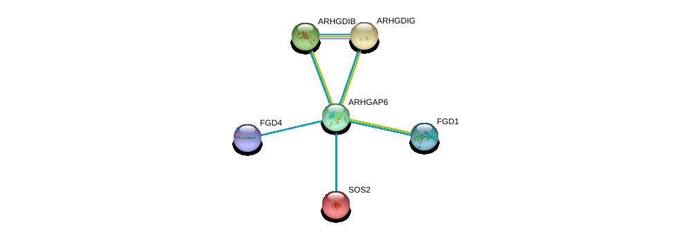 http://string-db.org/version_10/api/image/networkList?limit=0&targetmode=proteins&caller_identity=gene_cards&network_flavor=evidence&identifiers=9606.ENSP00000338967%0d%0a9606.ENSP00000364277%0d%0a9606.ENSP00000394487%0d%0a9606.ENSP00000216373%0d%0a9606.ENSP00000219409%0d%0a9606.ENSP00000228945%0d%0a