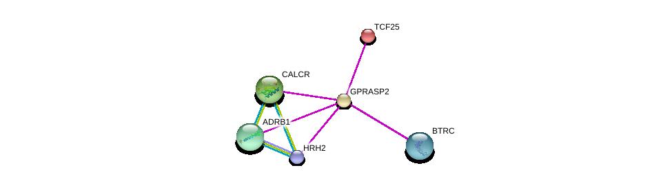 http://string-db.org/version_10/api/image/networkList?limit=0&targetmode=proteins&caller_identity=gene_cards&network_flavor=evidence&identifiers=9606.ENSP00000339057%0d%0a9606.ENSP00000263346%0d%0a9606.ENSP00000359206%0d%0a9606.ENSP00000366506%0d%0a9606.ENSP00000358301%0d%0a9606.ENSP00000352561%0d%0a