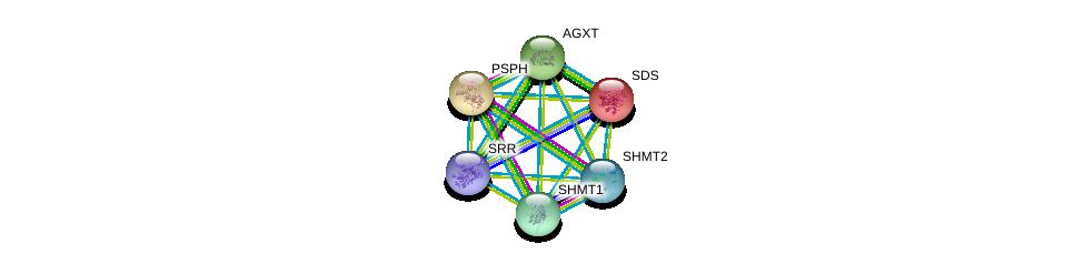 http://string-db.org/version_10/api/image/networkList?limit=0&targetmode=proteins&caller_identity=gene_cards&network_flavor=evidence&identifiers=9606.ENSP00000339435%0d%0a9606.ENSP00000257549%0d%0a9606.ENSP00000275605%0d%0a9606.ENSP00000302620%0d%0a9606.ENSP00000318868%0d%0a9606.ENSP00000333667%0d%0a