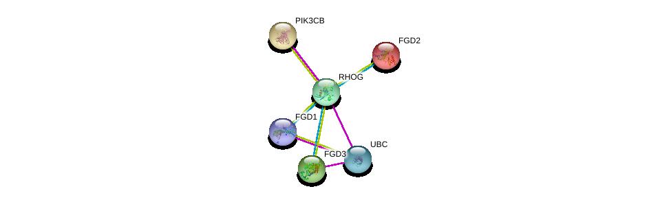 http://string-db.org/version_10/api/image/networkList?limit=0&targetmode=proteins&caller_identity=gene_cards&network_flavor=evidence&identifiers=9606.ENSP00000339467%0d%0a9606.ENSP00000289153%0d%0a9606.ENSP00000344818%0d%0a9606.ENSP00000274963%0d%0a9606.ENSP00000336914%0d%0a9606.ENSP00000364277%0d%0a
