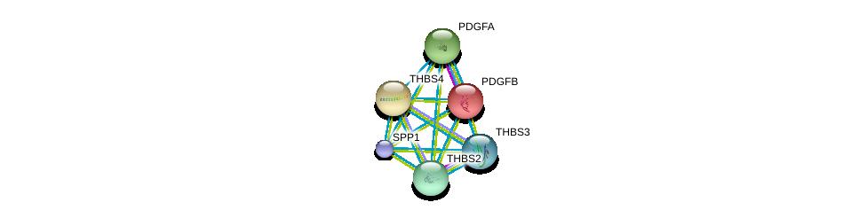 http://string-db.org/version_10/api/image/networkList?limit=0&targetmode=proteins&caller_identity=gene_cards&network_flavor=evidence&identifiers=9606.ENSP00000339730%0d%0a9606.ENSP00000378517%0d%0a9606.ENSP00000357362%0d%0a9606.ENSP00000355751%0d%0a9606.ENSP00000346508%0d%0a9606.ENSP00000330382%0d%0a