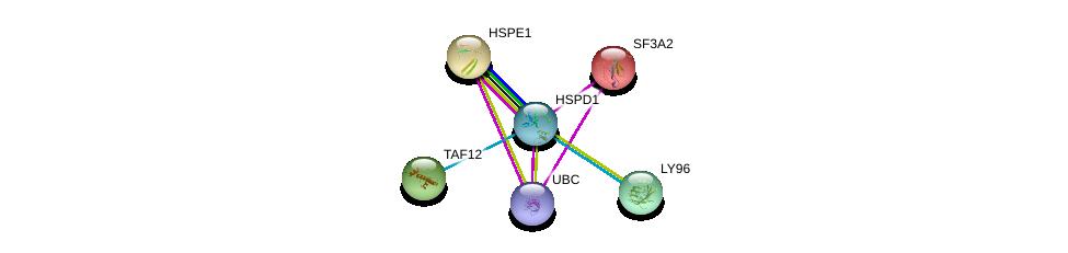 http://string-db.org/version_10/api/image/networkList?limit=0&targetmode=proteins&caller_identity=gene_cards&network_flavor=evidence&identifiers=9606.ENSP00000340019%0d%0a9606.ENSP00000233893%0d%0a9606.ENSP00000344818%0d%0a9606.ENSP00000221494%0d%0a9606.ENSP00000263974%0d%0a9606.ENSP00000284818%0d%0a