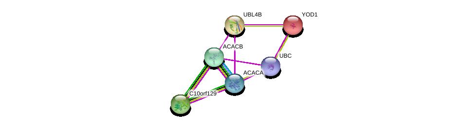 http://string-db.org/version_10/api/image/networkList?limit=0&targetmode=proteins&caller_identity=gene_cards&network_flavor=evidence&identifiers=9606.ENSP00000340296%0d%0a9606.ENSP00000344789%0d%0a9606.ENSP00000341044%0d%0a9606.ENSP00000326813%0d%0a9606.ENSP00000344818%0d%0a9606.ENSP00000334044%0d%0a