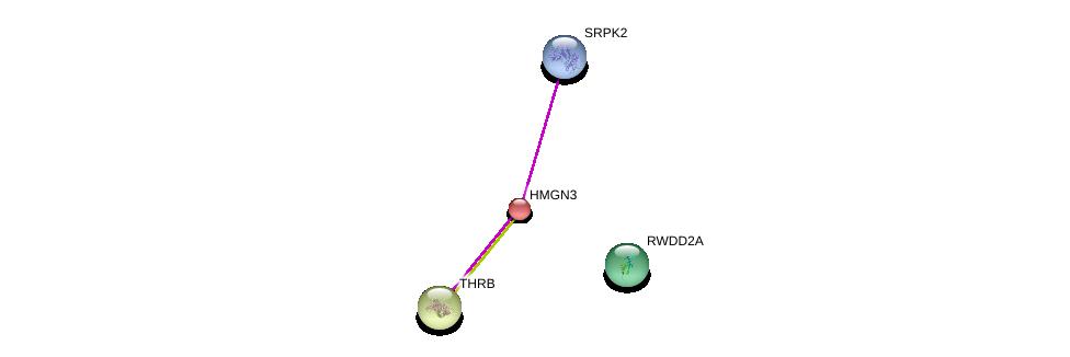 http://string-db.org/version_10/api/image/networkList?limit=0&targetmode=proteins&caller_identity=gene_cards&network_flavor=evidence&identifiers=9606.ENSP00000341267%0d%0a9606.ENSP00000358739%0d%0a9606.ENSP00000377262%0d%0a9606.ENSP00000348827%0d%0a