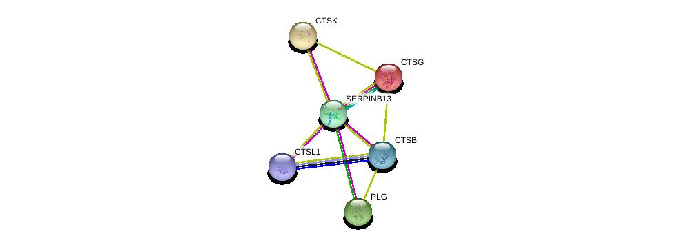 http://string-db.org/version_10/api/image/networkList?limit=0&targetmode=proteins&caller_identity=gene_cards&network_flavor=evidence&identifiers=9606.ENSP00000341584%0d%0a9606.ENSP00000345344%0d%0a9606.ENSP00000271651%0d%0a9606.ENSP00000342070%0d%0a9606.ENSP00000216336%0d%0a9606.ENSP00000308938%0d%0a