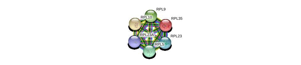 http://string-db.org/version_10/api/image/networkList?limit=0&targetmode=proteins&caller_identity=gene_cards&network_flavor=evidence&identifiers=9606.ENSP00000341730%0d%0a9606.ENSP00000377865%0d%0a9606.ENSP00000346022%0d%0a9606.ENSP00000359345%0d%0a9606.ENSP00000389103%0d%0a9606.ENSP00000259469%0d%0a