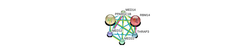 http://string-db.org/version_10/api/image/networkList?limit=0&targetmode=proteins&caller_identity=gene_cards&network_flavor=evidence&identifiers=9606.ENSP00000342343%0d%0a9606.ENSP00000312649%0d%0a9606.ENSP00000323720%0d%0a9606.ENSP00000311747%0d%0a9606.ENSP00000346634%0d%0a9606.ENSP00000363193%0d%0a