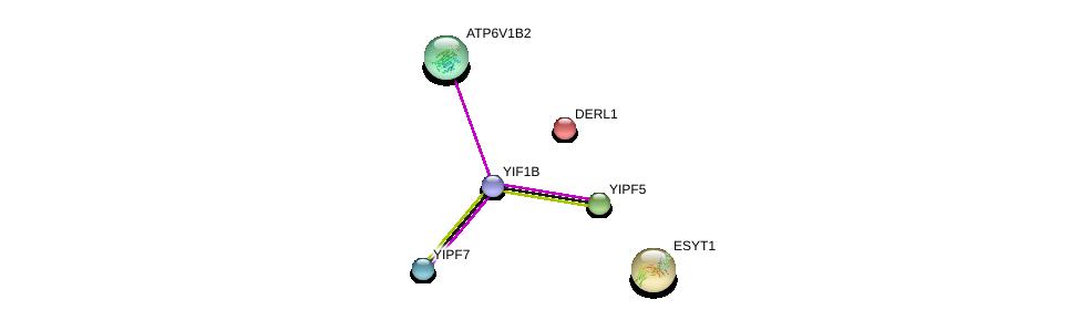 http://string-db.org/version_10/api/image/networkList?limit=0&targetmode=proteins&caller_identity=gene_cards&network_flavor=evidence&identifiers=9606.ENSP00000343435%0d%0a9606.ENSP00000259512%0d%0a9606.ENSP00000267113%0d%0a9606.ENSP00000276390%0d%0a9606.ENSP00000274496%0d%0a9606.ENSP00000332772%0d%0a