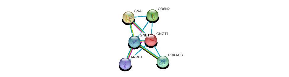 http://string-db.org/version_10/api/image/networkList?limit=0&targetmode=proteins&caller_identity=gene_cards&network_flavor=evidence&identifiers=9606.ENSP00000344101%0d%0a9606.ENSP00000334051%0d%0a9606.ENSP00000248572%0d%0a9606.ENSP00000367869%0d%0a9606.ENSP00000409581%0d%0a9606.ENSP00000359719%0d%0a
