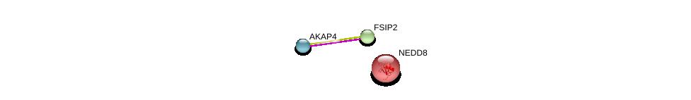 http://string-db.org/version_10/api/image/networkList?limit=0&targetmode=proteins&caller_identity=gene_cards&network_flavor=evidence&identifiers=9606.ENSP00000344403%0d%0a9606.ENSP00000351327%0d%0a9606.ENSP00000250495%0d%0a