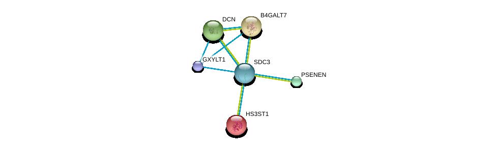 http://string-db.org/version_10/api/image/networkList?limit=0&targetmode=proteins&caller_identity=gene_cards&network_flavor=evidence&identifiers=9606.ENSP00000344468%0d%0a9606.ENSP00000381666%0d%0a9606.ENSP00000002596%0d%0a9606.ENSP00000029410%0d%0a9606.ENSP00000052754%0d%0a9606.ENSP00000222266%0d%0a