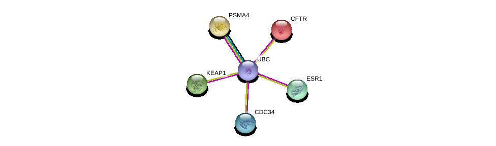 http://string-db.org/version_10/api/image/networkList?limit=0&targetmode=proteins&caller_identity=gene_cards&network_flavor=evidence&identifiers=9606.ENSP00000344818%0d%0a9606.ENSP00000171111%0d%0a9606.ENSP00000003084%0d%0a9606.ENSP00000206249%0d%0a9606.ENSP00000215574%0d%0a9606.ENSP00000044462%0d%0a