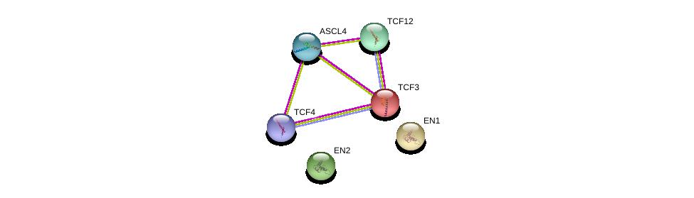 http://string-db.org/version_10/api/image/networkList?limit=0&targetmode=proteins&caller_identity=gene_cards&network_flavor=evidence&identifiers=9606.ENSP00000345420%0d%0a9606.ENSP00000331057%0d%0a9606.ENSP00000346440%0d%0a9606.ENSP00000262965%0d%0a9606.ENSP00000297375%0d%0a9606.ENSP00000295206%0d%0a