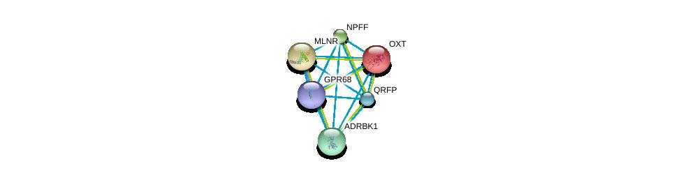 http://string-db.org/version_10/api/image/networkList?limit=0&targetmode=proteins&caller_identity=gene_cards&network_flavor=evidence&identifiers=9606.ENSP00000345487%0d%0a9606.ENSP00000267017%0d%0a9606.ENSP00000434045%0d%0a9606.ENSP00000218721%0d%0a9606.ENSP00000217386%0d%0a9606.ENSP00000312262%0d%0a