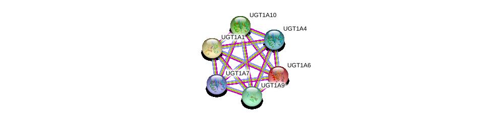 http://string-db.org/version_10/api/image/networkList?limit=0&targetmode=proteins&caller_identity=gene_cards&network_flavor=evidence&identifiers=9606.ENSP00000346768%0d%0a9606.ENSP00000303174%0d%0a9606.ENSP00000304845%0d%0a9606.ENSP00000343838%0d%0a9606.ENSP00000362508%0d%0a9606.ENSP00000362525%0d%0a