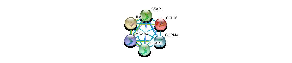 http://string-db.org/version_10/api/image/networkList?limit=0&targetmode=proteins&caller_identity=gene_cards&network_flavor=evidence&identifiers=9606.ENSP00000347197%0d%0a9606.ENSP00000349478%0d%0a9606.ENSP00000306512%0d%0a9606.ENSP00000293275%0d%0a9606.ENSP00000436714%0d%0a9606.ENSP00000409378%0d%0a