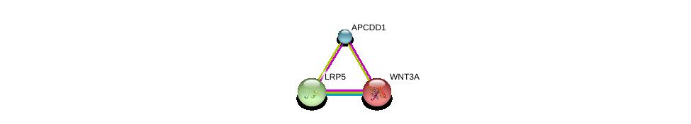 http://string-db.org/version_10/api/image/networkList?limit=0&targetmode=proteins&caller_identity=gene_cards&network_flavor=evidence&identifiers=9606.ENSP00000347433%0d%0a9606.ENSP00000284523%0d%0a9606.ENSP00000294304%0d%0a