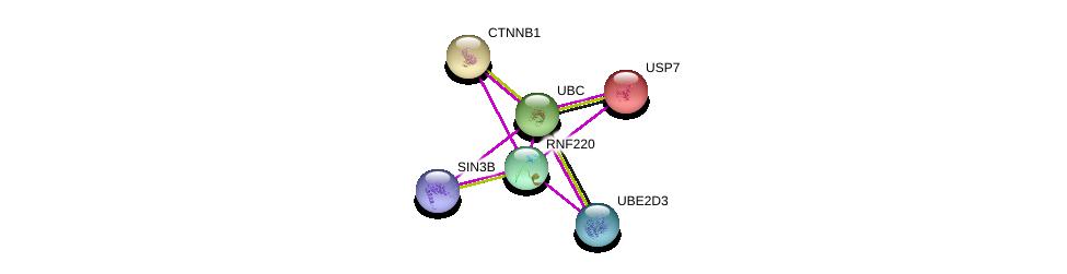 http://string-db.org/version_10/api/image/networkList?limit=0&targetmode=proteins&caller_identity=gene_cards&network_flavor=evidence&identifiers=9606.ENSP00000347548%0d%0a9606.ENSP00000343535%0d%0a9606.ENSP00000344818%0d%0a9606.ENSP00000369131%0d%0a9606.ENSP00000349722%0d%0a9606.ENSP00000344456%0d%0a