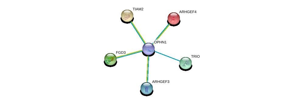 http://string-db.org/version_10/api/image/networkList?limit=0&targetmode=proteins&caller_identity=gene_cards&network_flavor=evidence&identifiers=9606.ENSP00000347710%0d%0a9606.ENSP00000316845%0d%0a9606.ENSP00000327315%0d%0a9606.ENSP00000336914%0d%0a9606.ENSP00000339299%0d%0a9606.ENSP00000341071%0d%0a