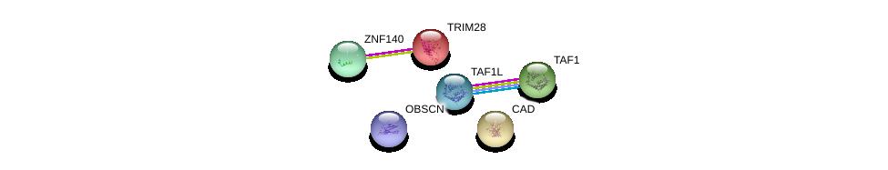 http://string-db.org/version_10/api/image/networkList?limit=0&targetmode=proteins&caller_identity=gene_cards&network_flavor=evidence&identifiers=9606.ENSP00000347755%0d%0a9606.ENSP00000253024%0d%0a9606.ENSP00000264705%0d%0a9606.ENSP00000455507%0d%0a9606.ENSP00000418379%0d%0a9606.ENSP00000276072%0d%0a