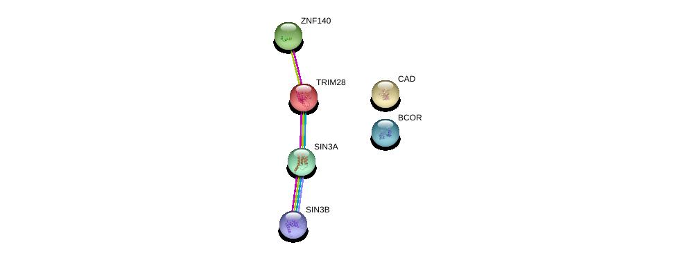 http://string-db.org/version_10/api/image/networkList?limit=0&targetmode=proteins&caller_identity=gene_cards&network_flavor=evidence&identifiers=9606.ENSP00000347755%0d%0a9606.ENSP00000253024%0d%0a9606.ENSP00000369131%0d%0a9606.ENSP00000353622%0d%0a9606.ENSP00000367705%0d%0a9606.ENSP00000264705%0d%0a