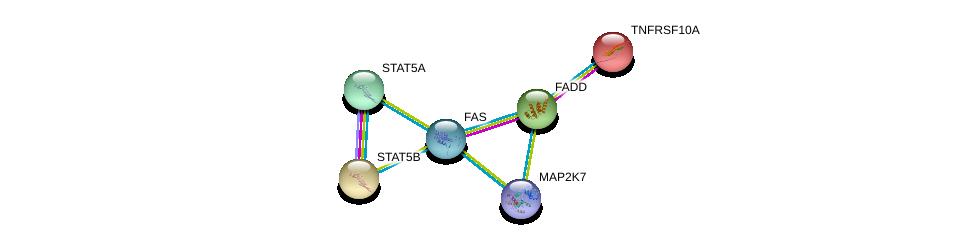 http://string-db.org/version_10/api/image/networkList?limit=0&targetmode=proteins&caller_identity=gene_cards&network_flavor=evidence&identifiers=9606.ENSP00000347979%0d%0a9606.ENSP00000301838%0d%0a9606.ENSP00000381066%0d%0a9606.ENSP00000221132%0d%0a9606.ENSP00000341208%0d%0a9606.ENSP00000293328%0d%0a