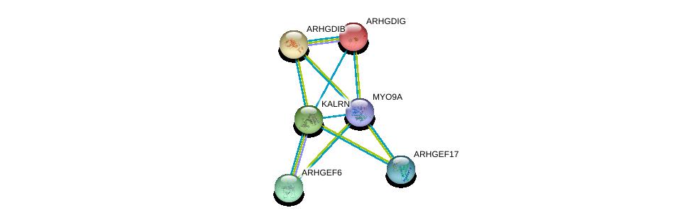 http://string-db.org/version_10/api/image/networkList?limit=0&targetmode=proteins&caller_identity=gene_cards&network_flavor=evidence&identifiers=9606.ENSP00000348349%0d%0a9606.ENSP00000240874%0d%0a9606.ENSP00000250617%0d%0a9606.ENSP00000228945%0d%0a9606.ENSP00000263674%0d%0a9606.ENSP00000219409%0d%0a